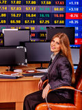 Povos da bolsa de valores Tabela de assento da mulher do comerciante cercada por monitores Fotografia de Stock Royalty Free