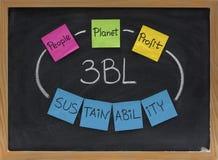 Povos, planeta, lucro - conceito da sustentabilidade Fotografia de Stock Royalty Free
