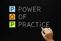 Power Of Practice Acronym Royalty Free Stock Photography