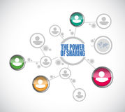 The power of sharing community diagram Stock Image