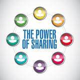 The power of sharing people diagram illustration Royalty Free Stock Images
