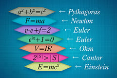 Power of simplicity. List of several famous mathematical equations that changed the world Stock Photos