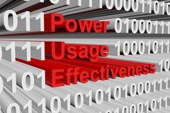 Power usage effectiveness Royalty Free Stock Photos