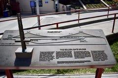 Powitanie Golden Gate Bridge, trójwymiarowy dwuwymiarowy szalkowy model wyjaśnia unikalnego Golden Gate Bridge Zdjęcie Royalty Free