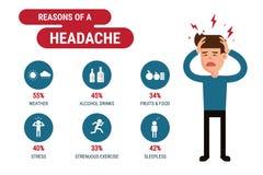 Powody migrena infographic być pojęcia ręką opieki zdrowotnej pomoc opóźnioną pigułkę Płaski projekt ilustracji