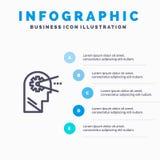 Poznawczy, proces, umysł, Kierowniczej linii ikona z 5 kroków prezentacji infographics tłem royalty ilustracja