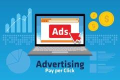 PPC每个销售分析概念图交通的点击互联网支付 免版税库存图片