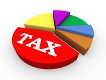 présentation de graphique circulaire des impôts 3d Images libres de droits
