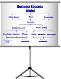 Présentation de modèle économique illustration de vecteur