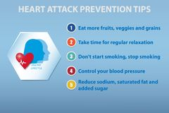 Présentation de soins de santé de la prévention de crise cardiaque Photos stock
