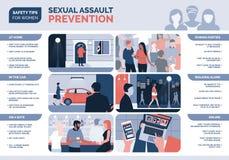 Prévention d'agression sexuelle pour des femmes et des astuces de sécurité illustration libre de droits