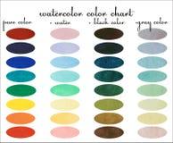 Próbki kolor paleta, akwarela projekta próbka Obrazy Stock