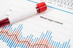 Prövkopiablod för att avskärma det diabetiska provet i blodrör arkivfoto