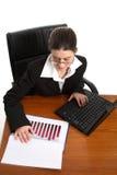 Prüfung der Zahlen Lizenzfreie Stockfotos