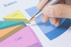 Prüfung von percetage von Geschäftsverkäufen. Stockbilder