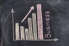 Prętowa mapa kreśląca na blackboard Fotografia Royalty Free