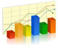 prętowy wykres Obrazy Stock