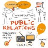 PR, Öffentlichkeitsarbeiten Stockfotos