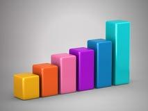 Prętowy graph Zdjęcie Stock