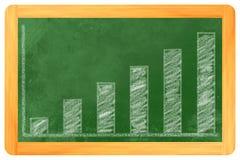 Prętowy wykres na Blackboard Zdjęcia Stock