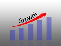 Prętowy wykres reprezentuje biznesowego przyrosta Obrazy Stock