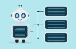 Praatje Bot, Element van de Robot het Virtuele Hulp van Website of Mobiele Toepassingen, Kunstmatige intelligentie Royalty-vrije Stock Foto