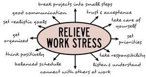 Praca stres royalty ilustracja