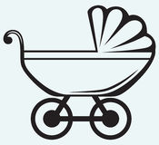 Pram. Baby carriage Royalty Free Stock Image