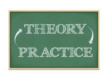 Pratique en matière de théorie Image libre de droits