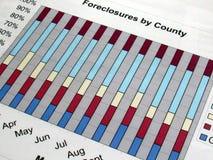 prawdziwe foreclosures nieruchomości Obrazy Stock