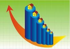 prawdziwy wzrost nieruchomości Zdjęcia Royalty Free