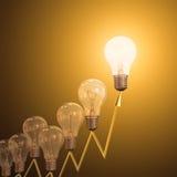 Preços altos da energia Fotos de Stock Royalty Free