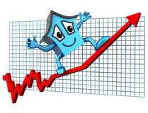 Preços da habitação acima Foto de Stock Royalty Free