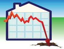 Preços da habitação através do assoalho Fotografia de Stock Royalty Free