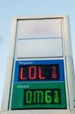Preços de gás imagem de stock royalty free