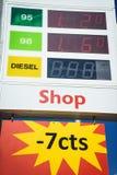 Preços de gás Fotos de Stock