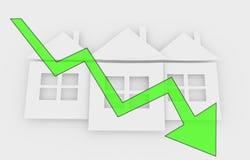 Preços de queda dos bens imobiliários Foto de Stock