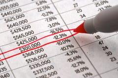 Preços internos do destaque no jornal Foto de Stock Royalty Free