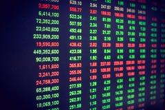 Precio de mercado de acción Foto de archivo libre de regalías