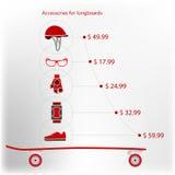 Precio para los accesorios para longboarding Imagenes de archivo