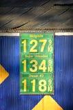Precios de la gasolina: Los buenos viejos días Imágenes de archivo libres de regalías