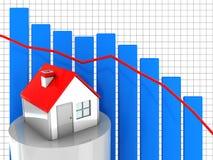 Precios de las propiedades inmobiliarias Imágenes de archivo libres de regalías