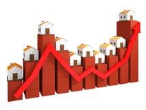 Precios para las propiedades inmobiliarias stock de ilustración