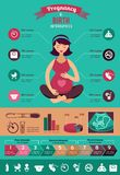 Pregnancy and birth infographics, icon set Stock Photography