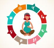 Pregnancy and birth infographics, yoga Royalty Free Stock Image