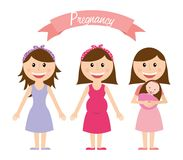 Pregnancy. Design over white background  illustration Stock Photos