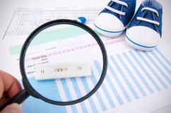 Pregnancy test on fertility chart. Magnify concept stock photography
