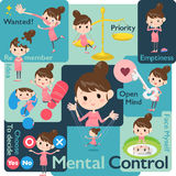 Pregnant woman Mental & volition Royalty Free Stock Images