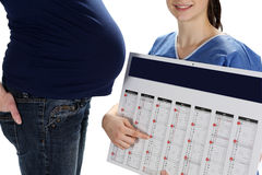 Pregnant Women and nurse Stock Photography