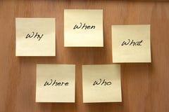 Preguntas comunes sobre un tablón de anuncios Imágenes de archivo libres de regalías